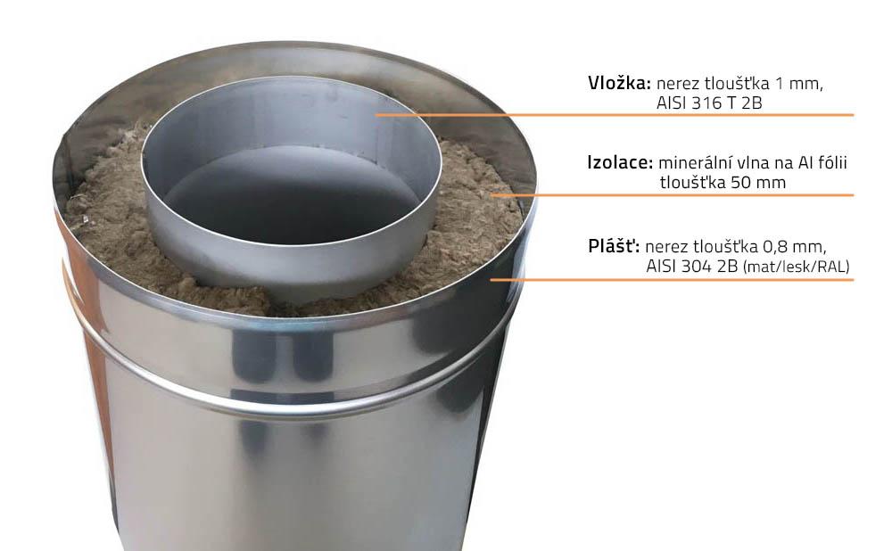 Třívrstvé nerezové izolované komínové systémy